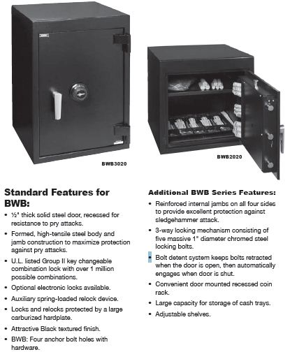 Office Or Home Safes